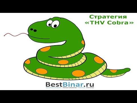 Графики биткоина в реальном времени к рублю