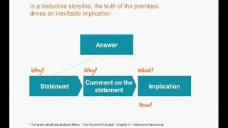 Structured Thinking 101: Clarity through Storylines