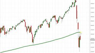 Wall Street – Es bleibt unglaublich volatil und spannend!