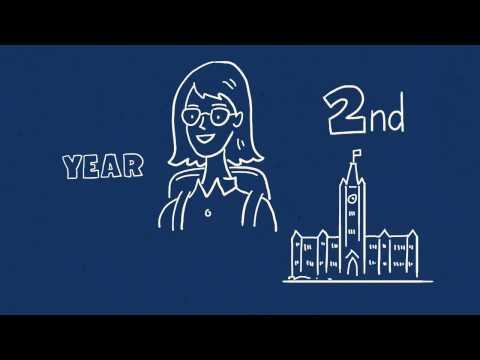 mp4 Medical Student Line Of Credit, download Medical Student Line Of Credit video klip Medical Student Line Of Credit