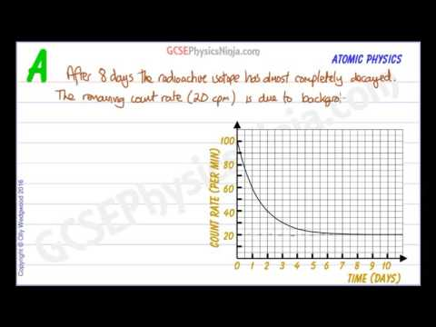 Download Half Life Graph Calculation with Count Correction - GCSE Physics Mp4 HD Video and MP3