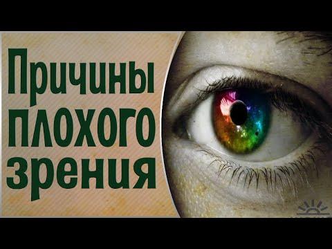 Глаз клиника зрения красноярск