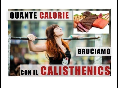 La ricetta controllata di perdita di peso bystry
