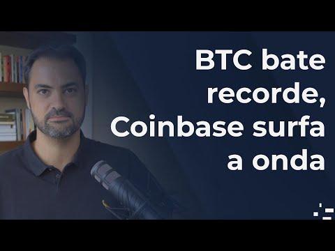 Bitcoin lansarea pieței futures
