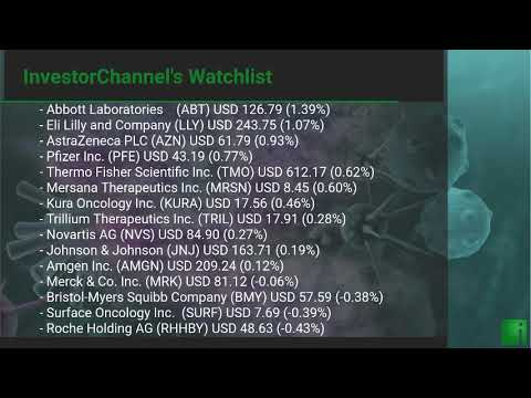 InvestorChannel's Cancer Treatment Watchlist Update for Fr ... Thumbnail