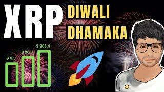 Ripple XRP News - Insane Price Predictions and Reasons! - Hindi/Urdu