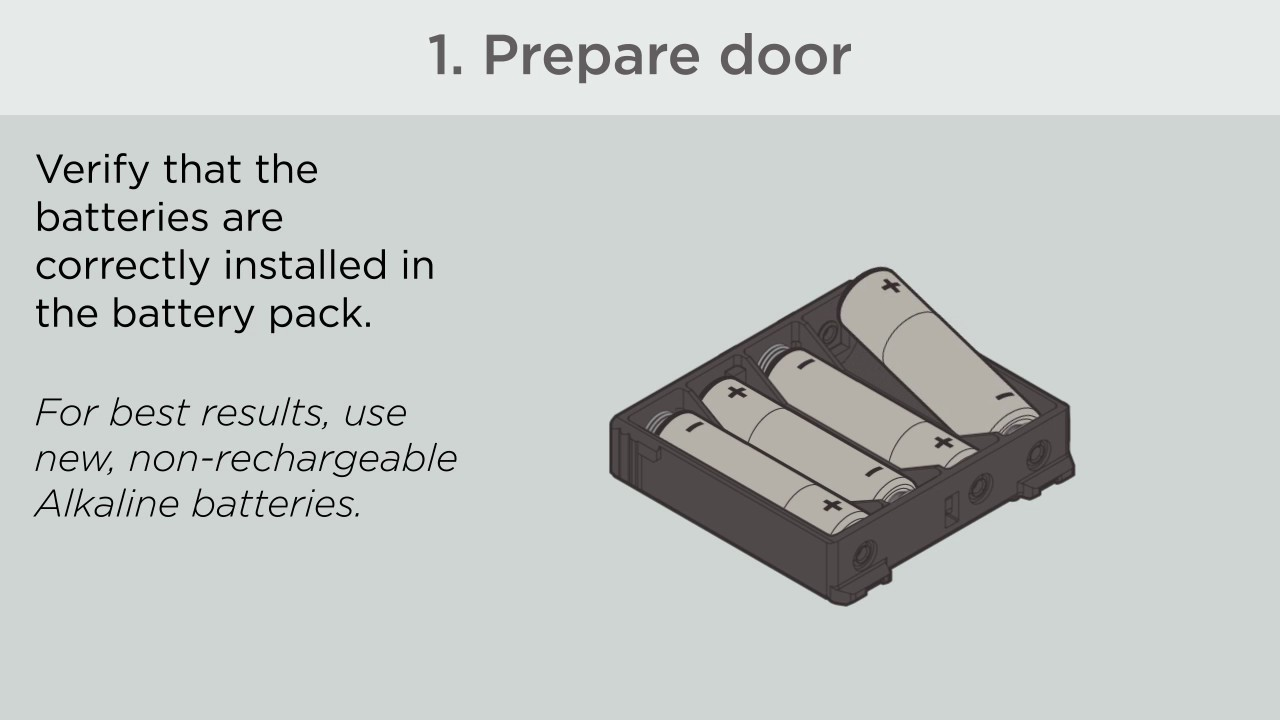 SmartCode 915 & 916 Manual Door Handing Process