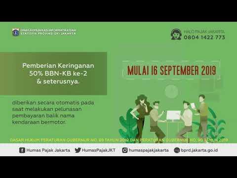 Keringanan Pajak DKI Jakarta