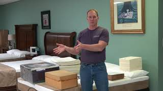 2018 Best Mattress Video