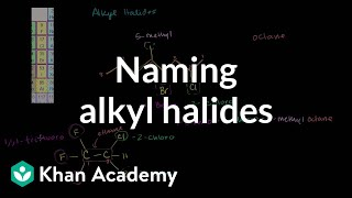 Naming Alkyl Halides