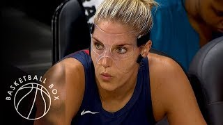 [WNBA] Indiana Fever vs Washington Mystics, Full Game Highlights, August 8, 2019