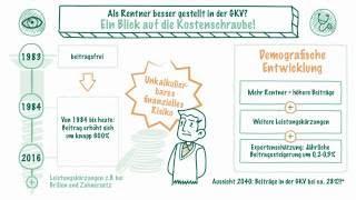 HanseMerkur Versicherungen Alfred Schariat - Poing