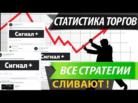Опционы на биржах