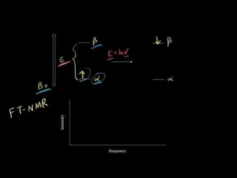 Introduction to proton NMR (video) | Khan Academy