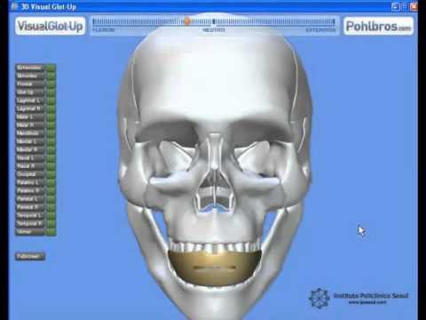 Metodi di diagnosi delle temporomandibolare mandibola