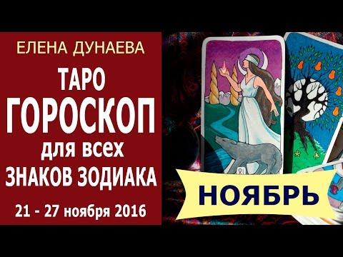 Алена азарова гороскоп 2017
