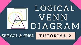 Logical Venn Diagram | Non-Verbal Reasoning | Tutorial 2| SSC CGL | SSC CHSL | RAILWAY
