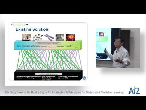Strategies and Principles for Distributed Machine Learning Thumbnail
