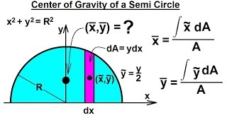 Mechanical Engineering: Centroids & Center of Gravity (6 of 35) Center of Gravity of a Semi Circle