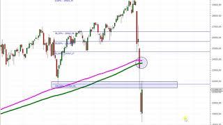 Wall Street – Dow Jones ist gescheitert!