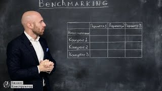 Анализ конкурентов: Benchmarking
