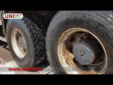 Spalare roti sasiuri camioane - Instalatie Albatros 401M