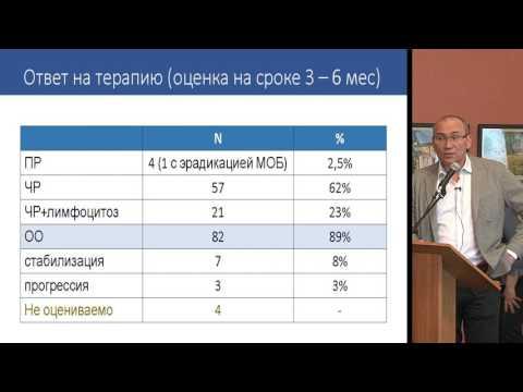 Никитин Е. А., Терапия ХЛЛ в эру таргетных препаратов.