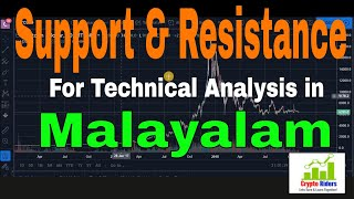 chartnexus support resistance free - TH-Clip