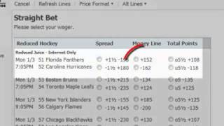 5Dimes Reduced Juice Betting Odds Explained