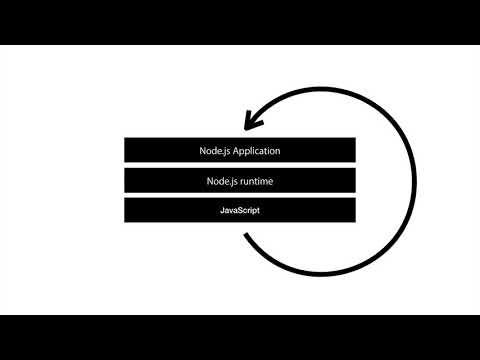 Node.js - 4.공부방법
