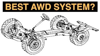 What Is The Best AWD System?