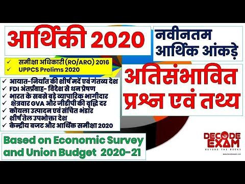 आर्थिकी 2020 || Latest Economic Data of INDIA 2020 || सम्पूर्ण आर्थिक घटनाक्रम 2020 (Part-1)