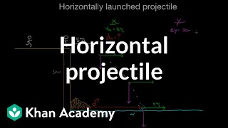 Grade 9 Science | Horizontally launched projectile | Khan Academy