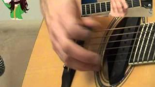Take Me To The River Rhythm Guitar Lesson Key of E
