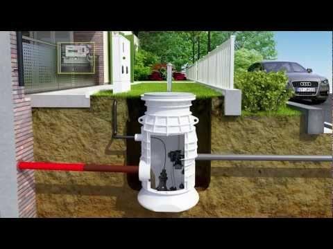 Produktanimation PKS 800 Pumpenschacht