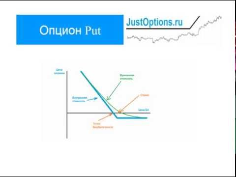 Iq option стратегия для турбо опционов
