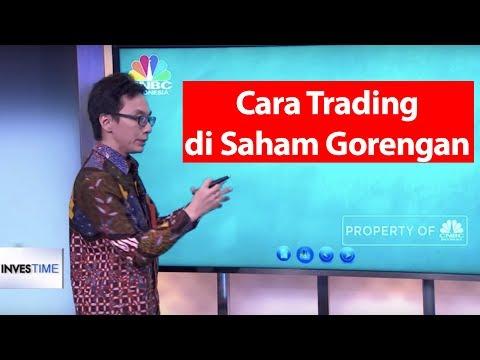 mp4 Trader Saham Gorengan, download Trader Saham Gorengan video klip Trader Saham Gorengan