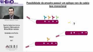 Aula 2. Entendendo o teste FREELITE® – Edvan Crusoé, SCSP