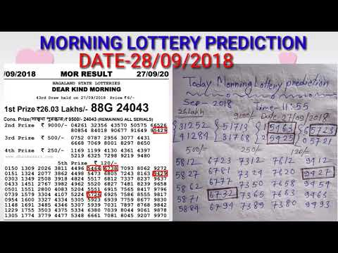 Today Morning Lottery Prediction (Nagaland, Sikim,WB)-Date