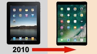 History of the iPad 2010-2018 - dooclip.me