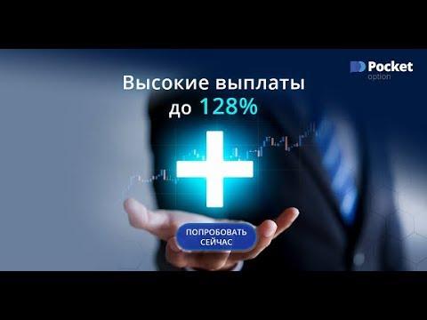 Брокеры опционов с досрочным закрытием сделок
