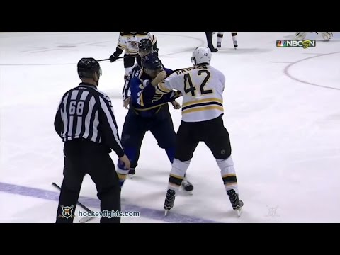 Joel Edmundson vs. David Backes