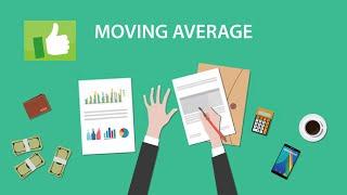 Moving Average SMA trading