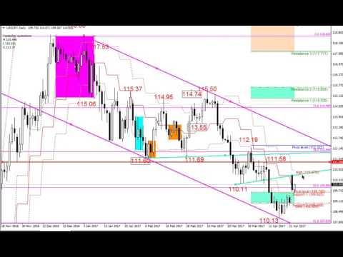 ドルの方向性を見極める日のサムネイル