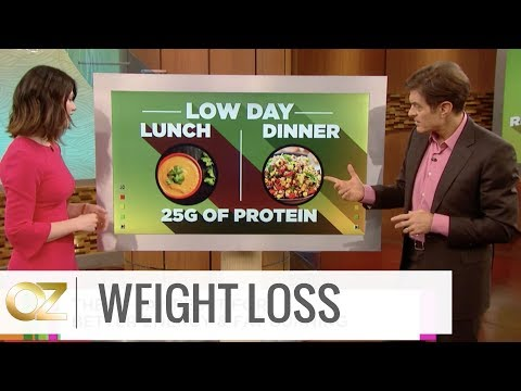 mp4 Weight Loss Program, download Weight Loss Program video klip Weight Loss Program
