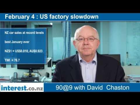 90 seconds @ 9am: US factory slowdown