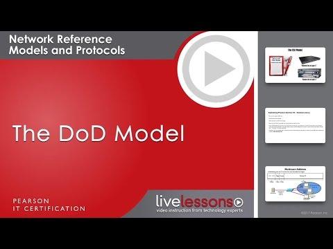 The DoD Model
