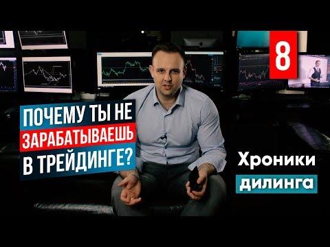 Проблемы опционов в россии