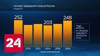 Россия в цифрах. Как меняется спрос на российский газ? - Россия 24