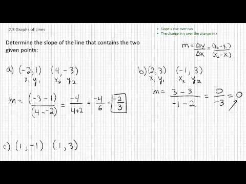 Linear Functions p1